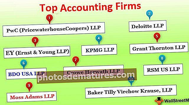 Top 10 de les empreses comptables de tot el món