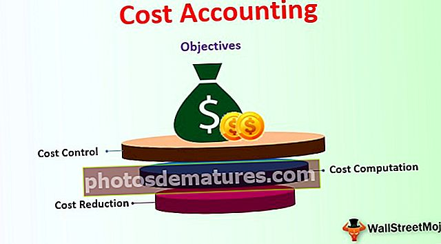 Comptabilitat de costos