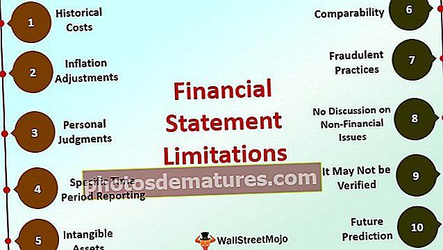 Limitacions dels estats financers