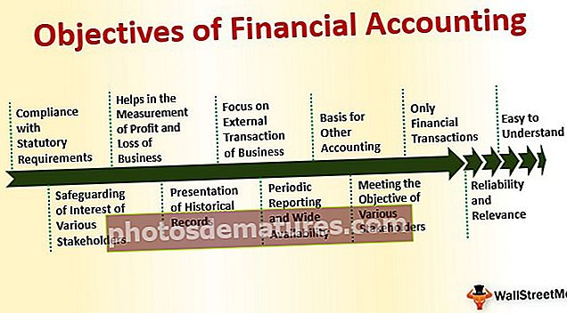 Objectius de la comptabilitat financera