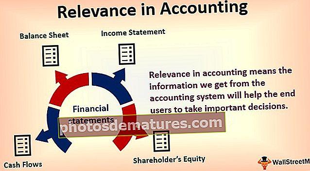 Rellevància en comptabilitat