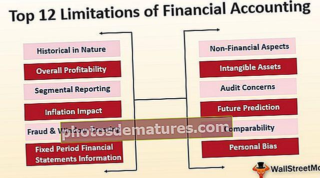 Limitacions de la comptabilitat financera