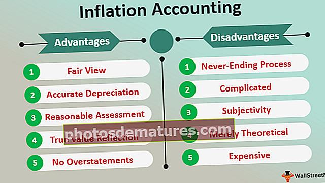 Comptabilitat de la inflació
