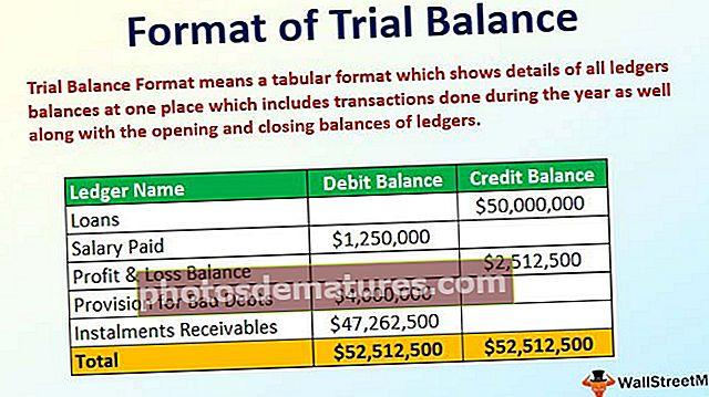Format del balanç de prova