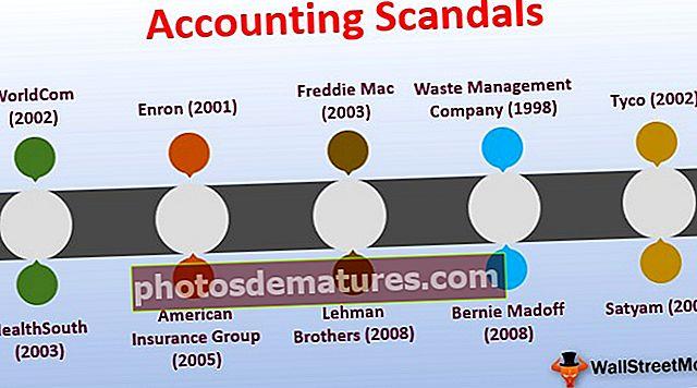 Escàndols comptables