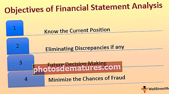 Objectius de l'anàlisi d'estats financers