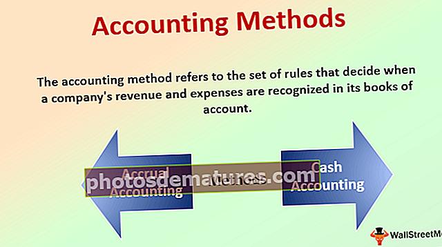 Mètodes comptables