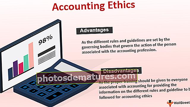 Ètica comptable