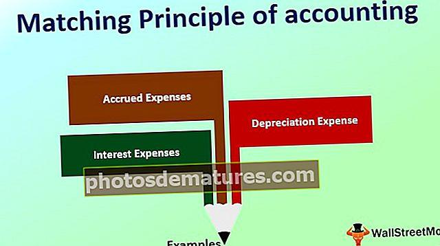 Principi de comptabilitat coincident