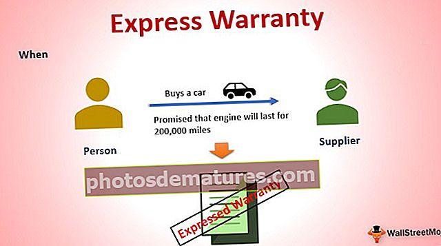 Garantia expressa