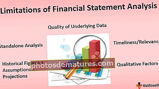Limitacions de l'anàlisi d'estats financers