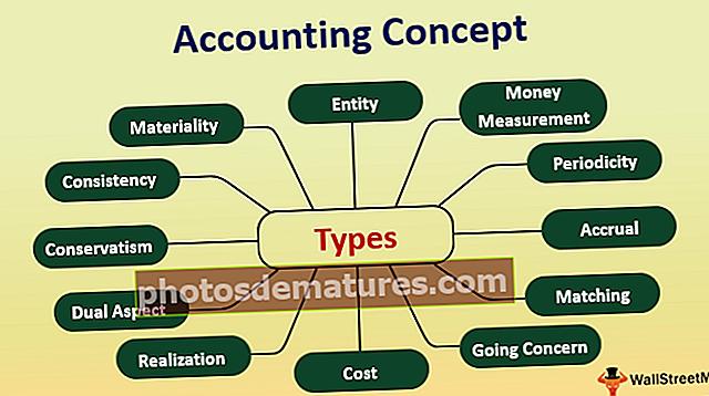 Concepte de comptabilitat