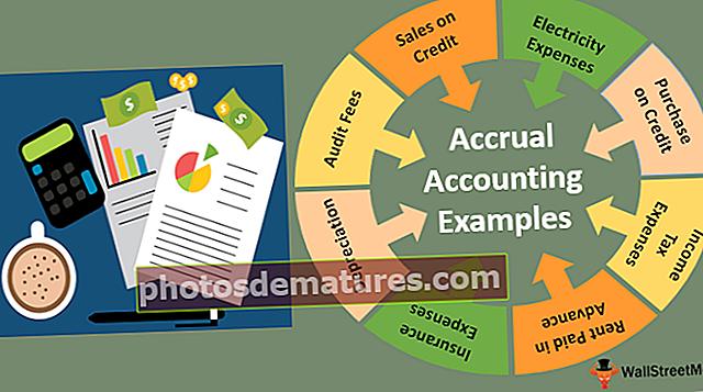 Exemples de comptabilitat de meritació