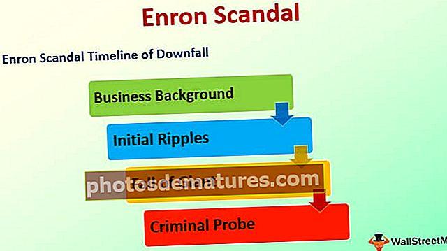 Escàndol Enron