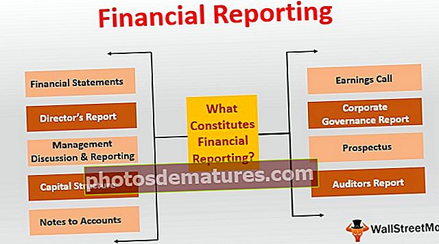 Informes financers