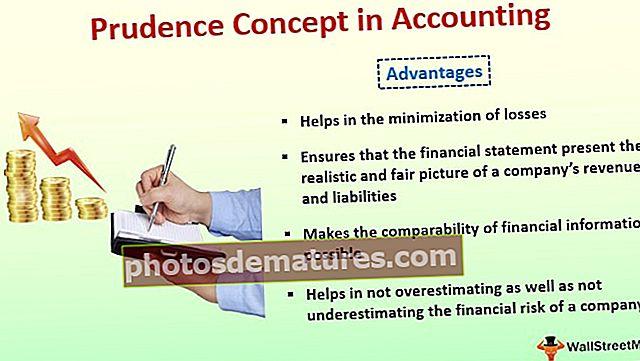 Concepte de prudència en comptabilitat