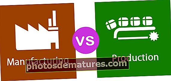 Fabricació vs Producció