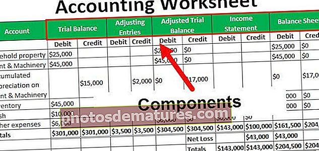 Full de treball de comptabilitat