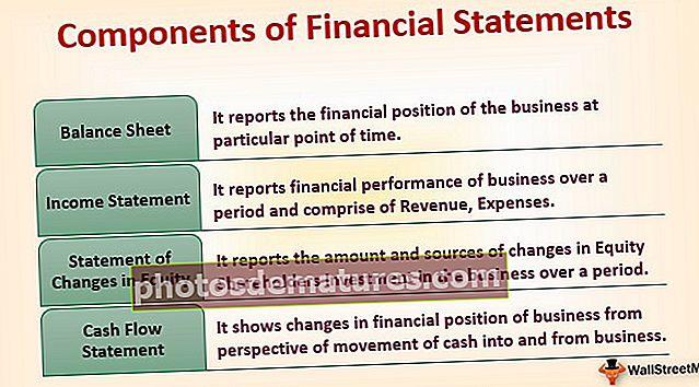 Components dels estats financers