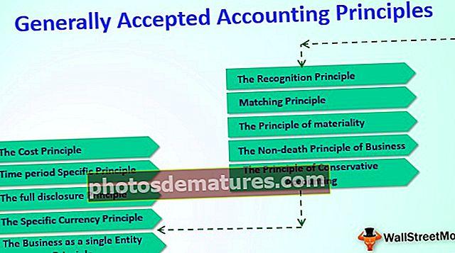 GAAP (Principis de comptabilitat generalment acceptats)