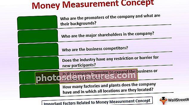 Concepte de mesura de diners