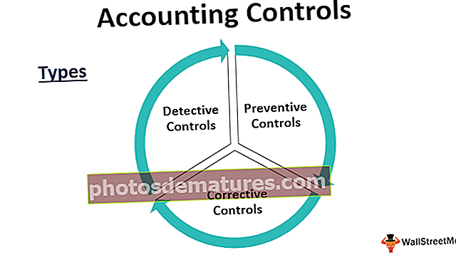 Controls comptables