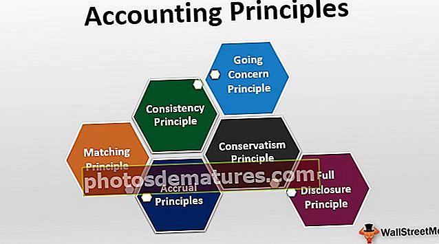 Principis comptables