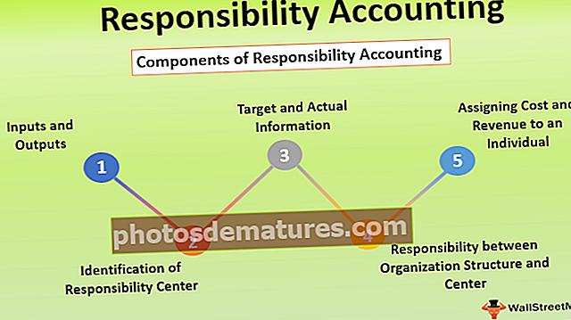 Comptabilitat de responsabilitat