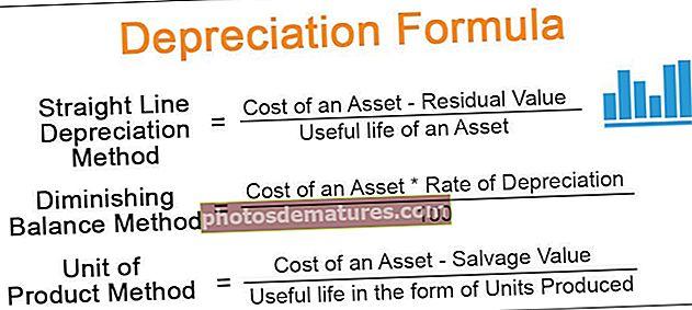 Fórmula d'amortització