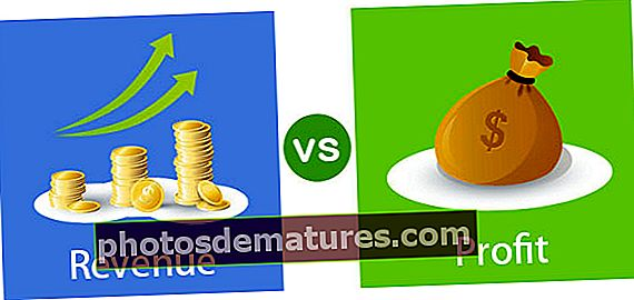 Ingressos vs beneficis
