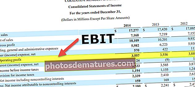 Càlcul de l'EBIT