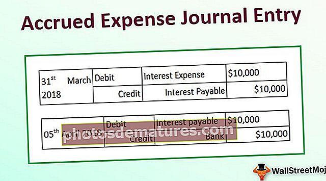 Entrada de diari de despeses acumulades