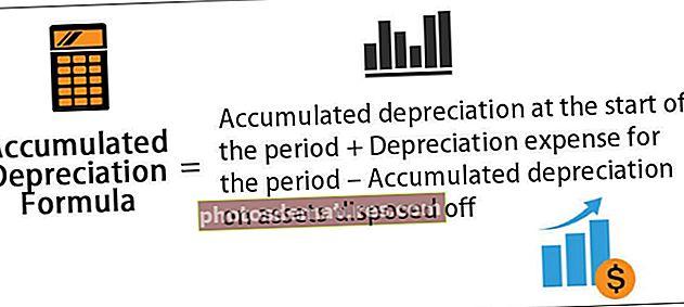 Depreciació acumulada