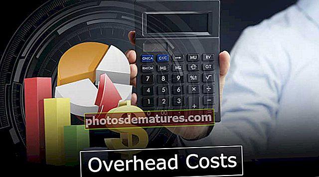 Costos sobrevinguts