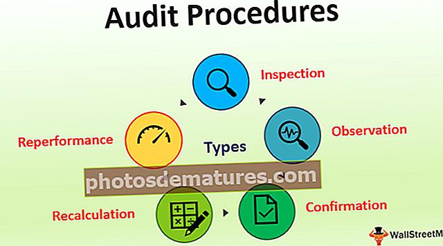 Procediments d'auditoria