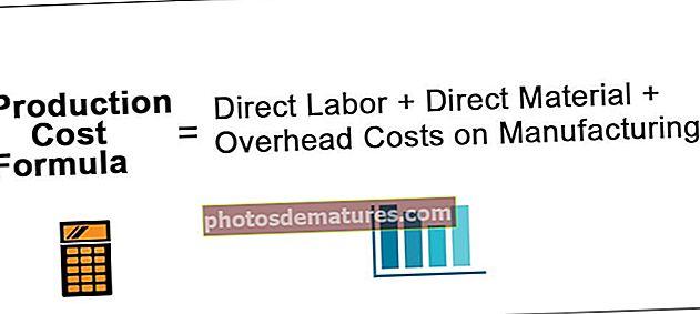 Fórmula del cost de producció