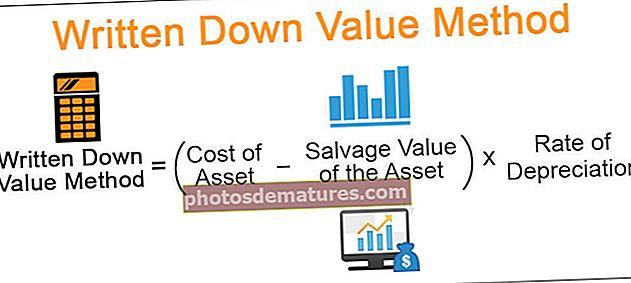 Mètode del valor reduït