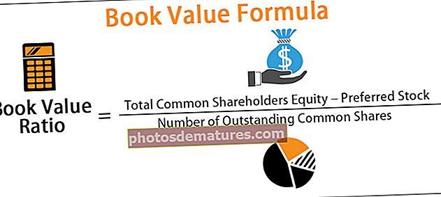 Fórmula del valor del llibre