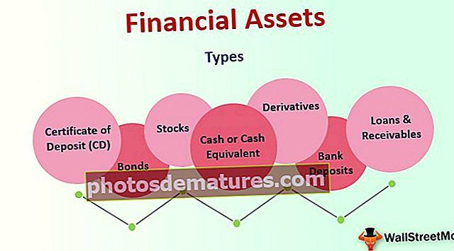 Actius financers