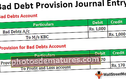 Subministrament del deute incorrecte