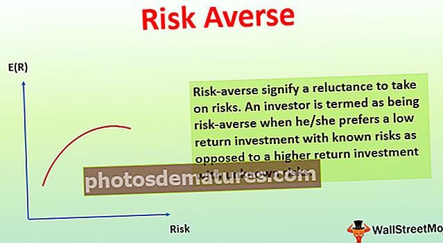 Аверзија према ризику