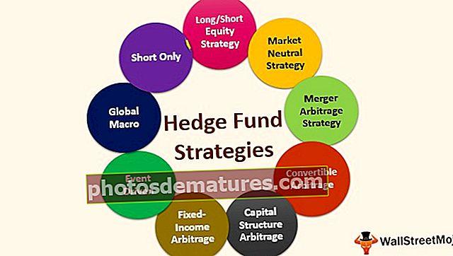 Estratègies de fons de cobertura