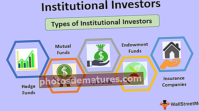 Институционални инвеститори
