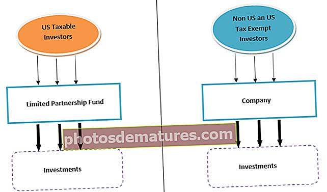 Како функционише хеџ фонд?
