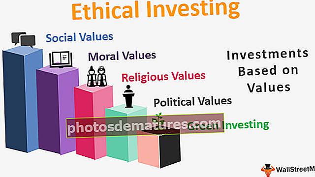 Етичко улагање