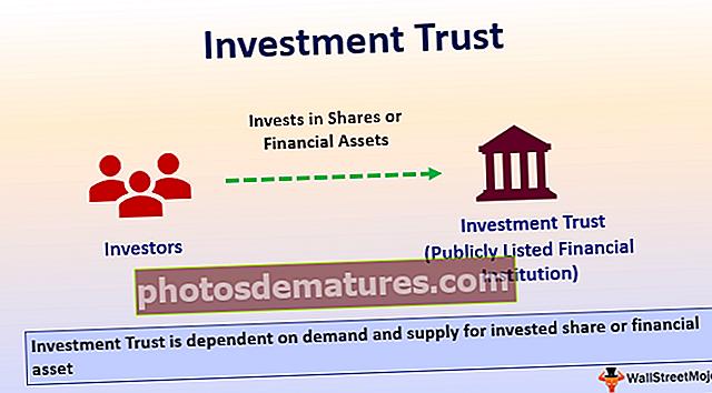 Инвестицијско поверење
