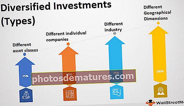 Диверзификоване инвестиције