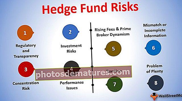 Riscos de fons de cobertura
