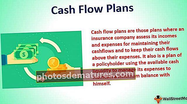 Планови новчаног тока