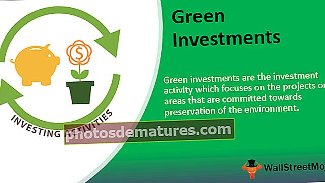Зелене инвестиције